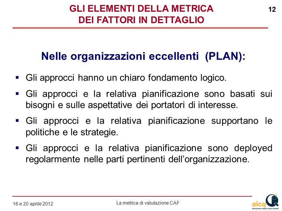La metrica di valutazione CAF 12 gennaio 2010 12 16 e 20 aprile 2012 12 Gli approcci hanno un chiaro fondamento logico. Gli approcci e la relativa pia