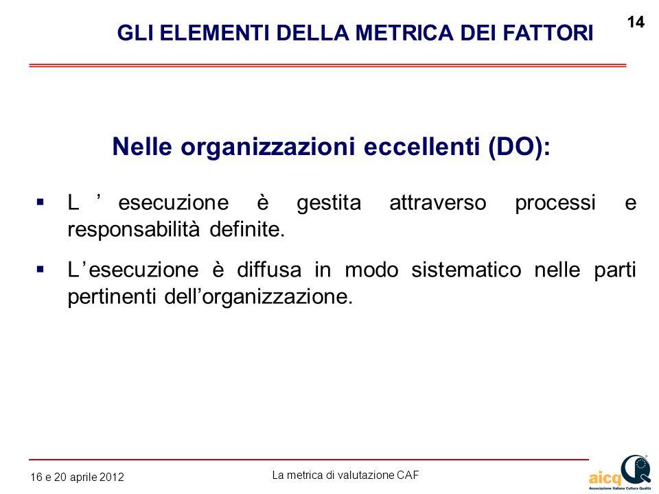 La metrica di valutazione CAF 12 gennaio 2010 14 16 e 20 aprile 2012 14 Lesecuzione è gestita attraverso processi e responsabilità definite. Lesecuzio