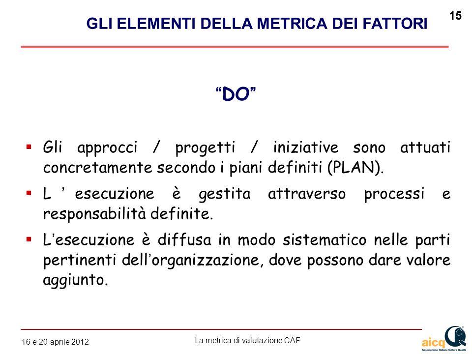 La metrica di valutazione CAF 12 gennaio 2010 15 16 e 20 aprile 2012 15 Gli approcci / progetti / iniziative sono attuati concretamente secondo i pian