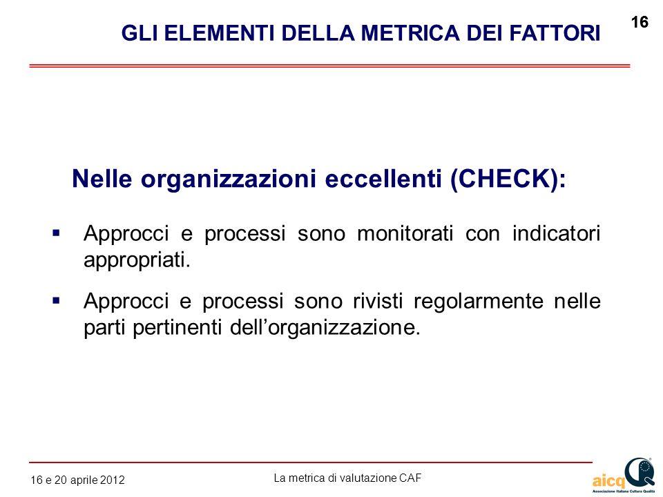 La metrica di valutazione CAF 12 gennaio 2010 16 16 e 20 aprile 2012 16 Nelle organizzazioni eccellenti (CHECK): Approcci e processi sono monitorati c
