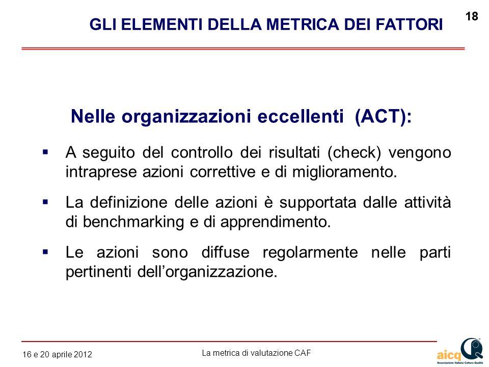 La metrica di valutazione CAF 12 gennaio 2010 18 16 e 20 aprile 2012 18 Nelle organizzazioni eccellenti (ACT): A seguito del controllo dei risultati (