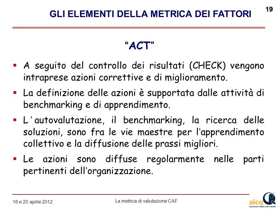 La metrica di valutazione CAF 12 gennaio 2010 19 16 e 20 aprile 2012 19 A seguito del controllo dei risultati (CHECK) vengono intraprese azioni corret