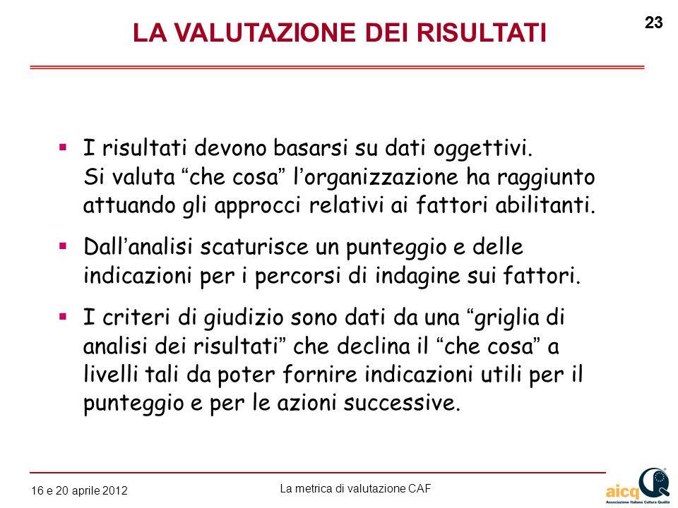 La metrica di valutazione CAF 12 gennaio 2010 23 16 e 20 aprile 2012 23 LA VALUTAZIONE DEI RISULTATI I risultati devono basarsi su dati oggettivi. Si