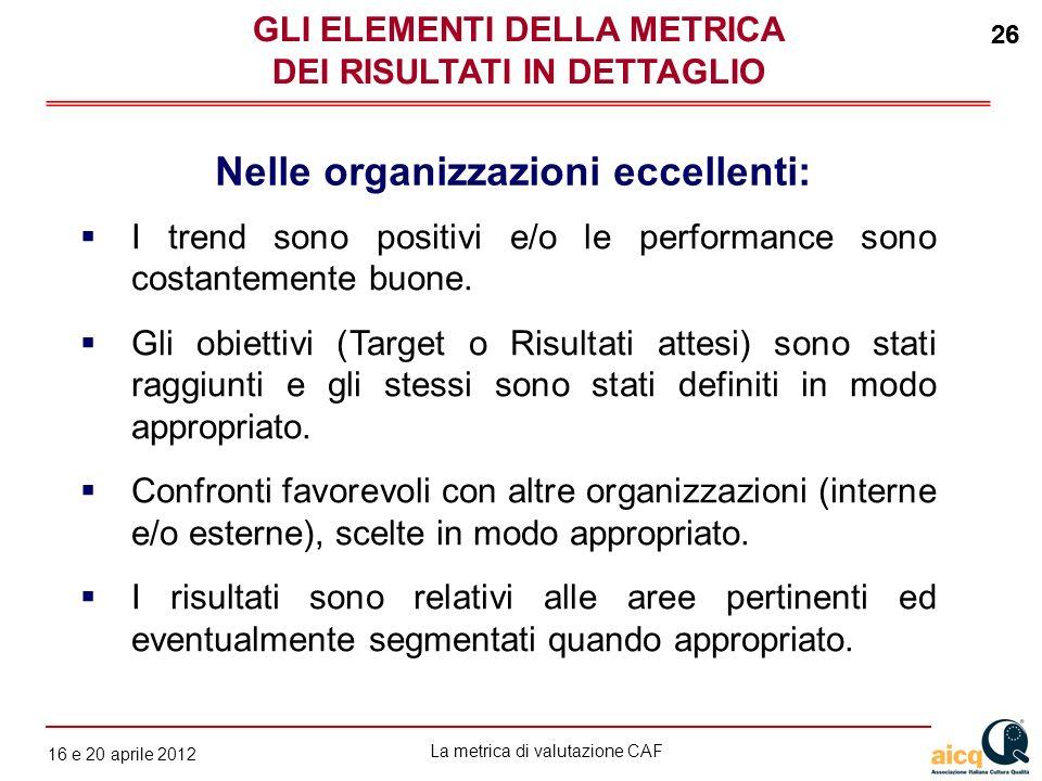 La metrica di valutazione CAF 12 gennaio 2010 26 16 e 20 aprile 2012 26 Nelle organizzazioni eccellenti: GLI ELEMENTI DELLA METRICA DEI RISULTATI IN D