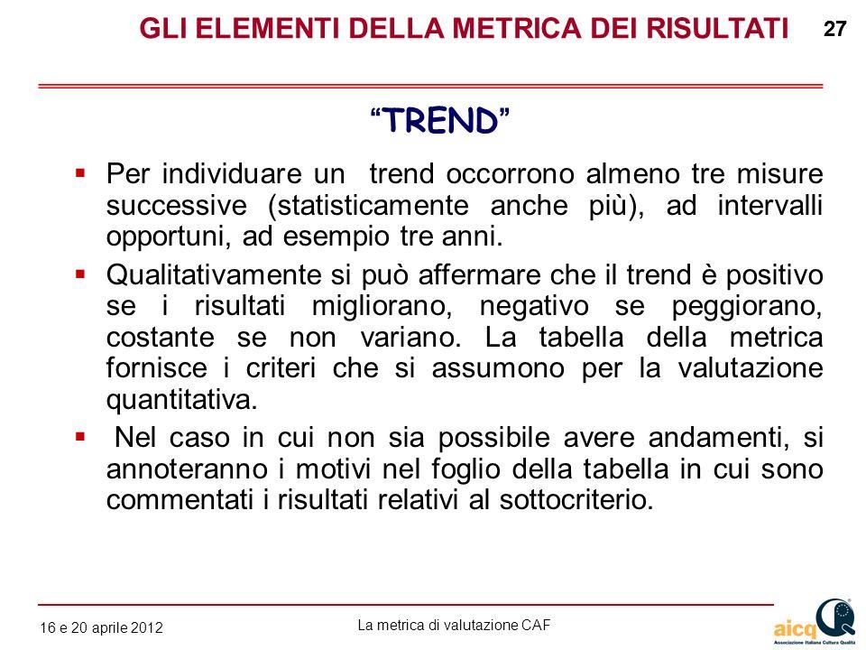 La metrica di valutazione CAF 12 gennaio 2010 27 16 e 20 aprile 2012 27 Per individuare un trend occorrono almeno tre misure successive (statisticamen