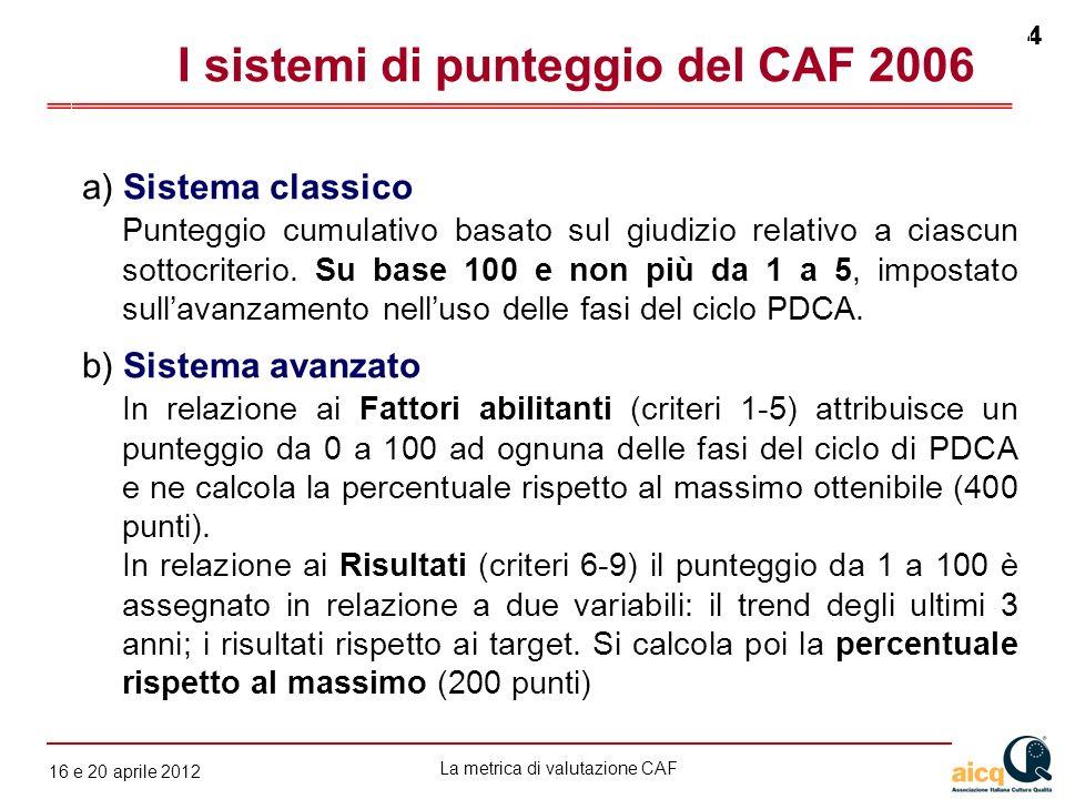 La metrica di valutazione CAF 12 gennaio 2010 4 16 e 20 aprile 2012 4 I sistemi di punteggio del CAF 2006 a) Sistema classico Punteggio cumulativo bas