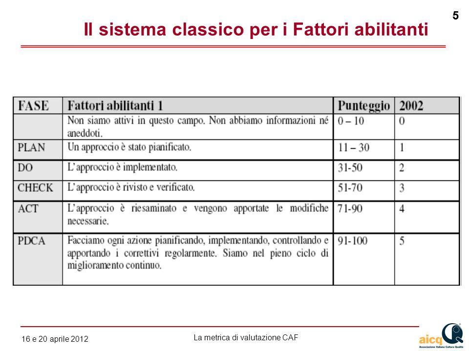La metrica di valutazione CAF 12 gennaio 2010 5 16 e 20 aprile 2012 5 Il sistema classico per i Fattori abilitanti