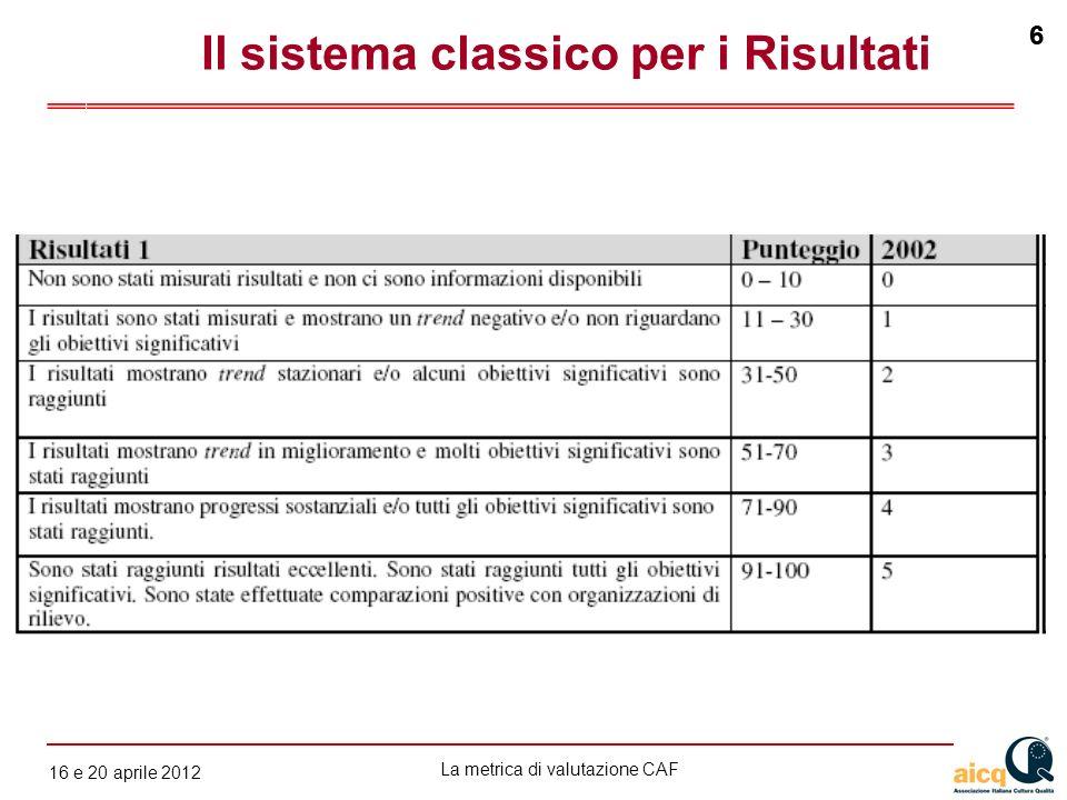 La metrica di valutazione CAF 12 gennaio 2010 6 16 e 20 aprile 2012 6 Il sistema classico per i Risultati