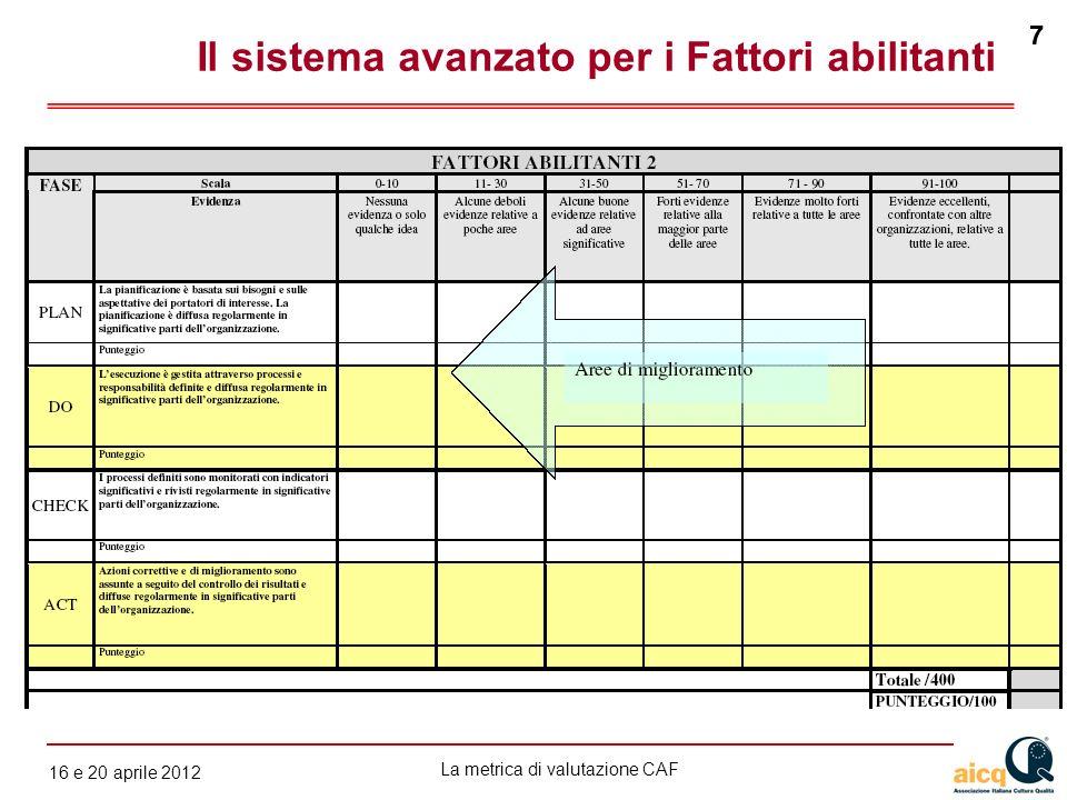 La metrica di valutazione CAF 12 gennaio 2010 7 16 e 20 aprile 2012 7 Il sistema avanzato per i Fattori abilitanti