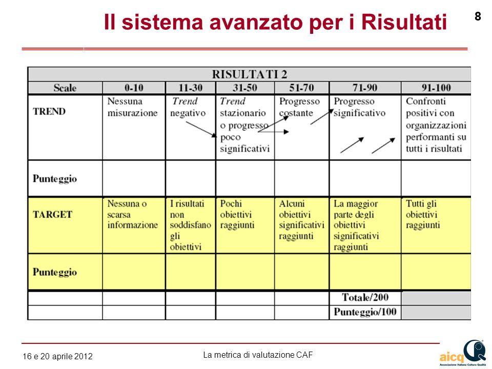 La metrica di valutazione CAF 12 gennaio 2010 8 16 e 20 aprile 2012 8 Il sistema avanzato per i Risultati