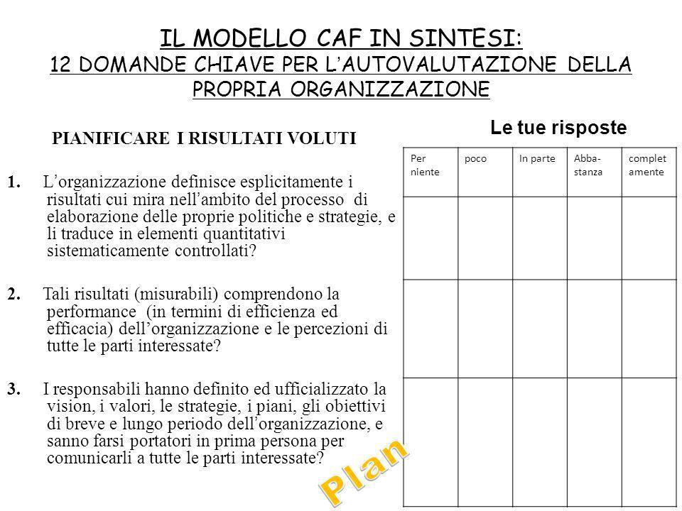 PIANIFICARE I RISULTATI VOLUTI 1.