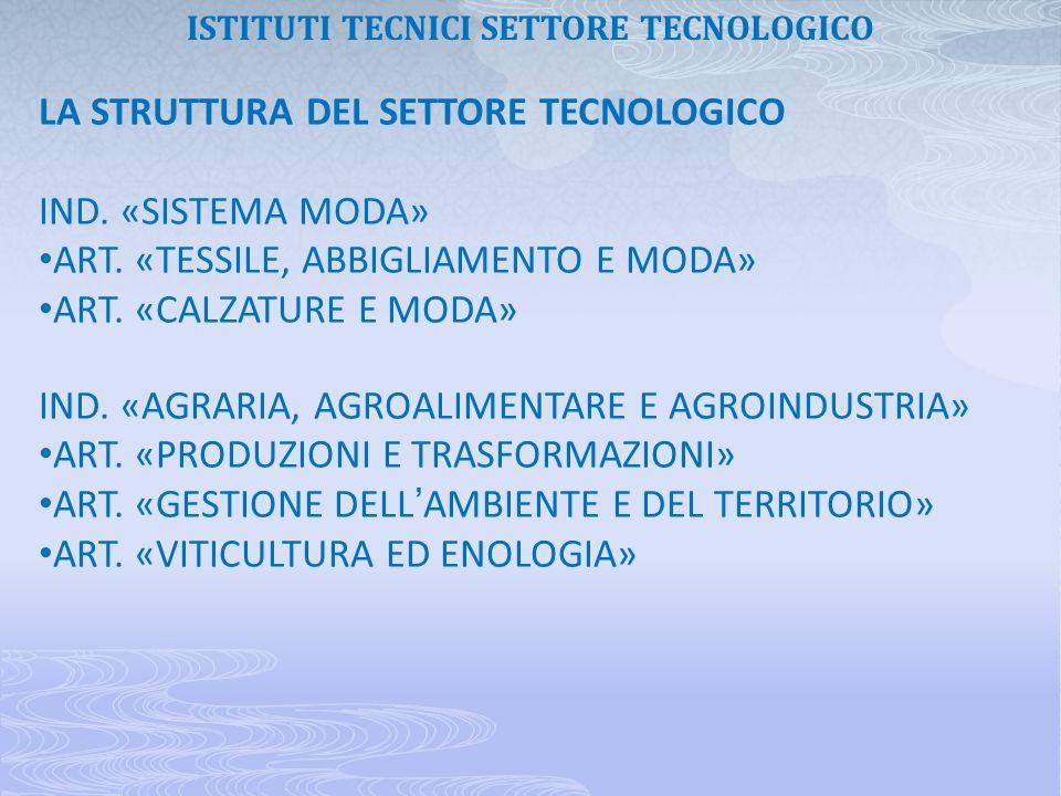 LA STRUTTURA DEL SETTORE TECNOLOGICO IND. «SISTEMA MODA» ART. «TESSILE, ABBIGLIAMENTO E MODA» ART. «CALZATURE E MODA» IND. «AGRARIA, AGROALIMENTARE E