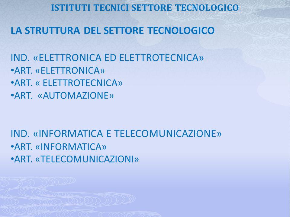 LA STRUTTURA DEL SETTORE TECNOLOGICO IND. «ELETTRONICA ED ELETTROTECNICA» ART. «ELETTRONICA» ART. « ELETTROTECNICA» ART. «AUTOMAZIONE» IND. «INFORMATI