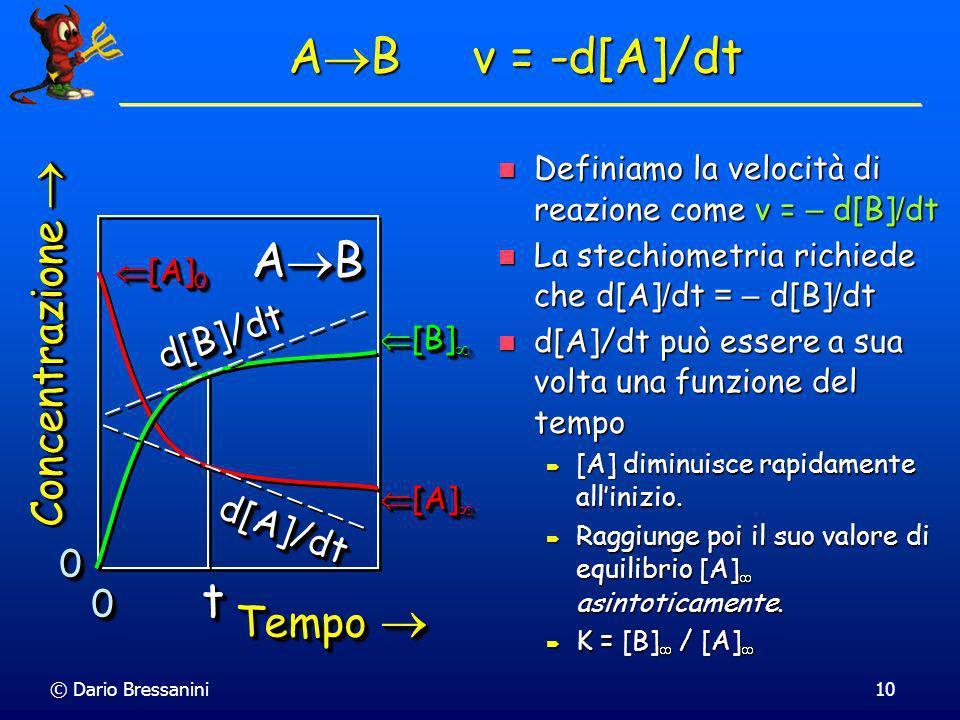 © Dario Bressanini9 Il Reagente A si consuma, la sua concentrazione diminuisce nel tempo Il Reagente A si consuma, la sua concentrazione diminuisce ne