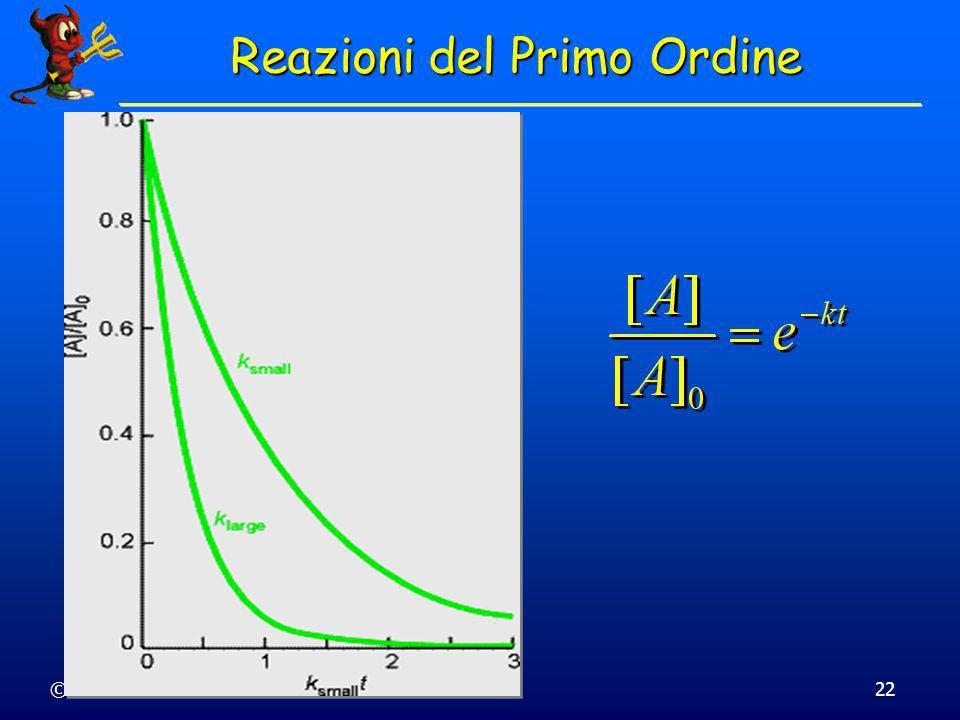 © Dario Bressanini21 Integrazione delle Leggi Cinetiche Consideriamo una legge cinetica del Primo Ordine per la reazione A B Consideriamo una legge ci