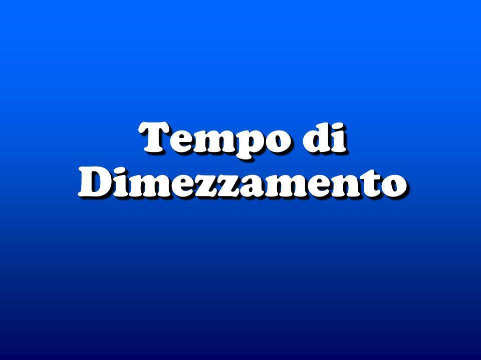 © Dario Bressanini24 Cinetica e Termodinamica Consideriamo lequilibrio A B Consideriamo lequilibrio A B In realtà sono due reazioni distinte: In realt