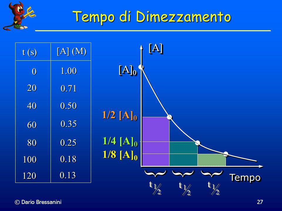 © Dario Bressanini26 Tempo di Dimezzamento Il Tempo di Dimezzamento t 1/2 è definito come il tempo necessario per dimezzare una certa quantità di reag