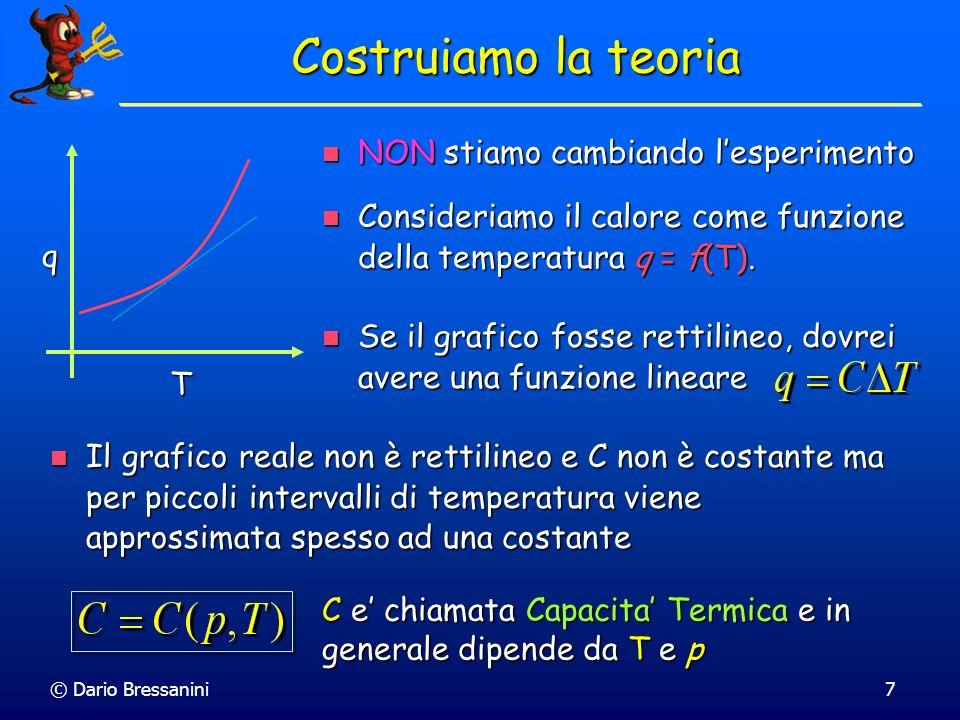 © Dario Bressanini7 Costruiamo la teoria NON stiamo cambiando lesperimento NON stiamo cambiando lesperimento T q Consideriamo il calore come funzione