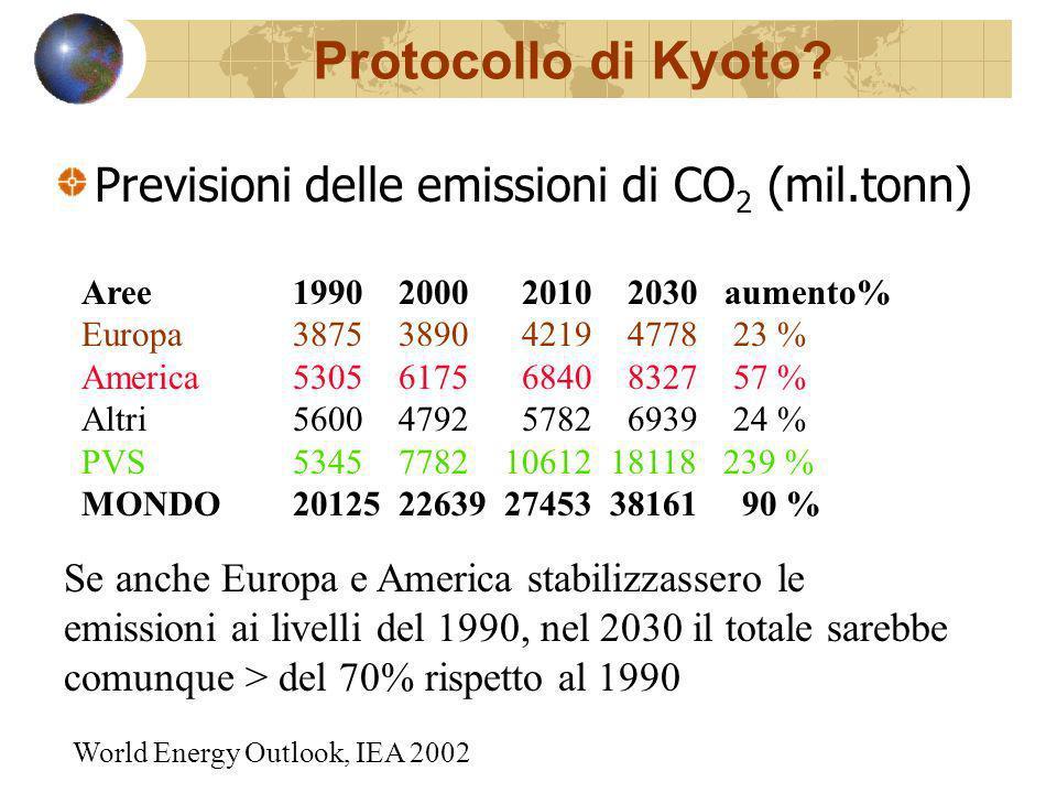 Protocollo di Kyoto? Previsioni delle emissioni di CO 2 (mil.tonn) Aree19902000 2010 2030 aumento% Europa38753890 4219 4778 23 % America53056175 6840