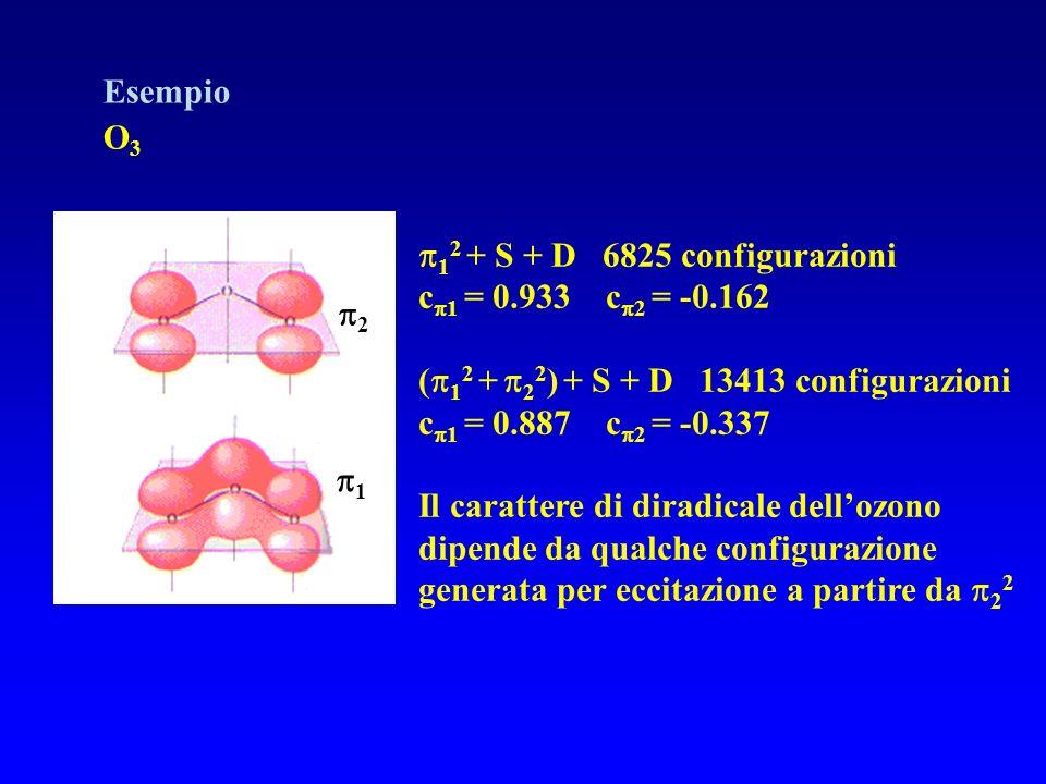Problema : la funzione donda HF è una buona funzione di ordine zero solo in prossimità della geometria di equilibrio la convergenza dellespansione si degrada quando la geometria si allontana da quella di equilibrio.