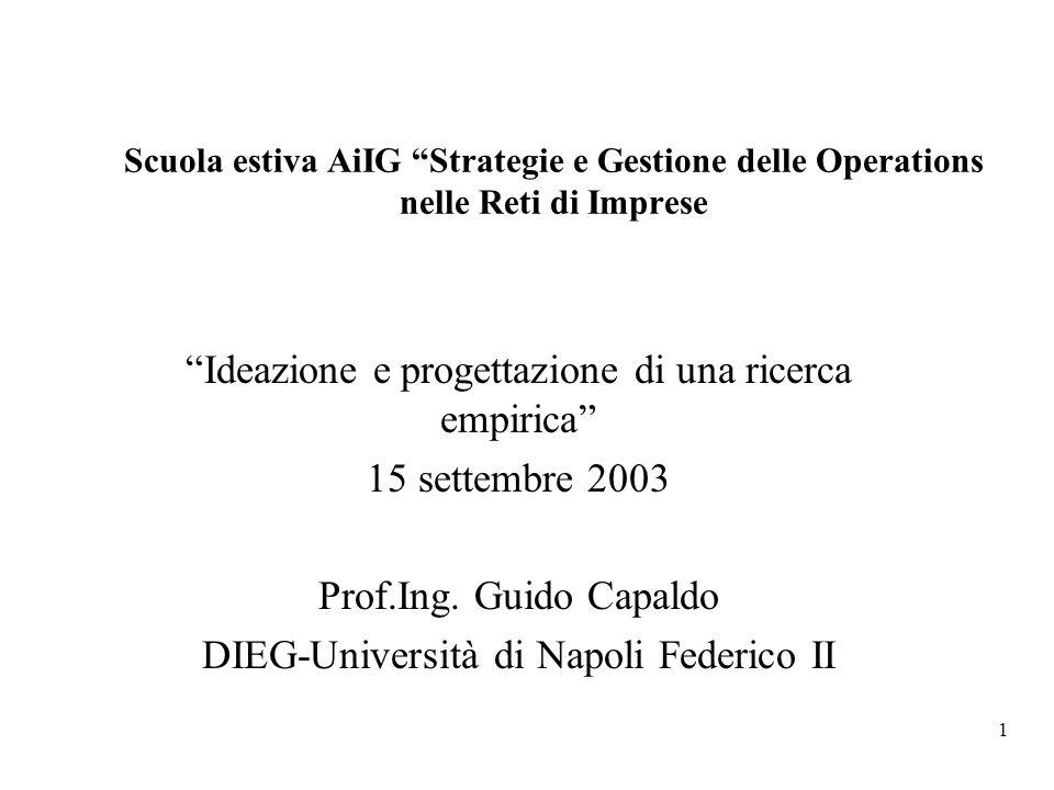 1 Scuola estiva AiIG Strategie e Gestione delle Operations nelle Reti di Imprese Ideazione e progettazione di una ricerca empirica 15 settembre 2003 Prof.Ing.