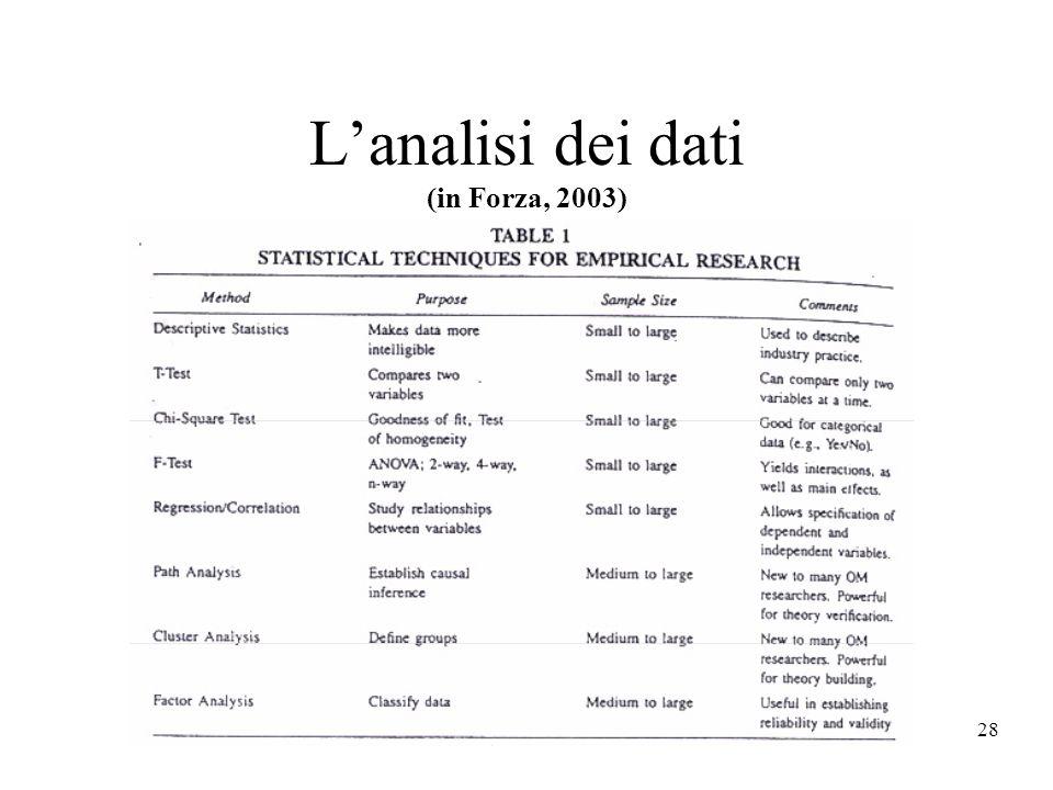 28 Lanalisi dei dati (in Forza, 2003)