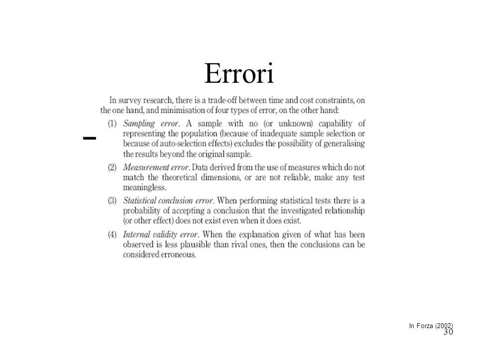 30 Errori In Forza (2002)