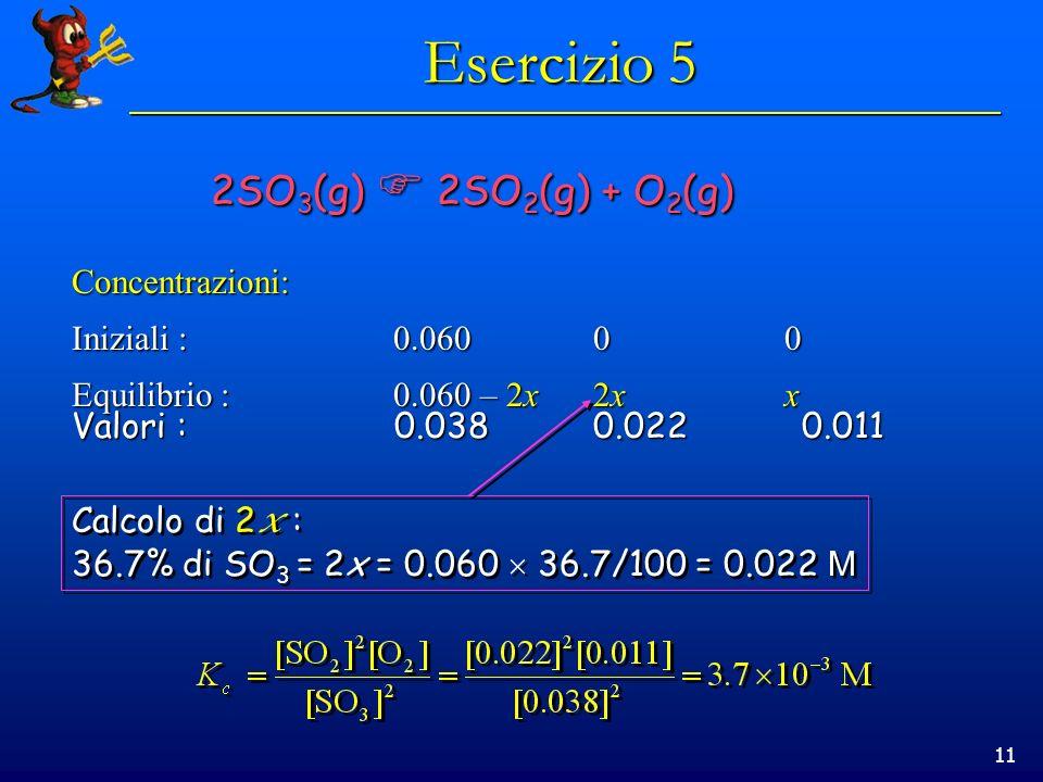 11 Concentrazioni: Iniziali : 0.060 0 0 Equilibrio : 0.060 – 2x2x x Esercizio 5 2SO 3 (g) 2SO 2 (g) + O 2 (g) Valori : 0.038 0.022 0.011 Calcolo di 2 x : 36.7% di SO 3 = 2x = 0.060 36.7/100 = 0.022 M Calcolo di 2 x : 36.7% di SO 3 = 2x = 0.060 36.7/100 = 0.022 M