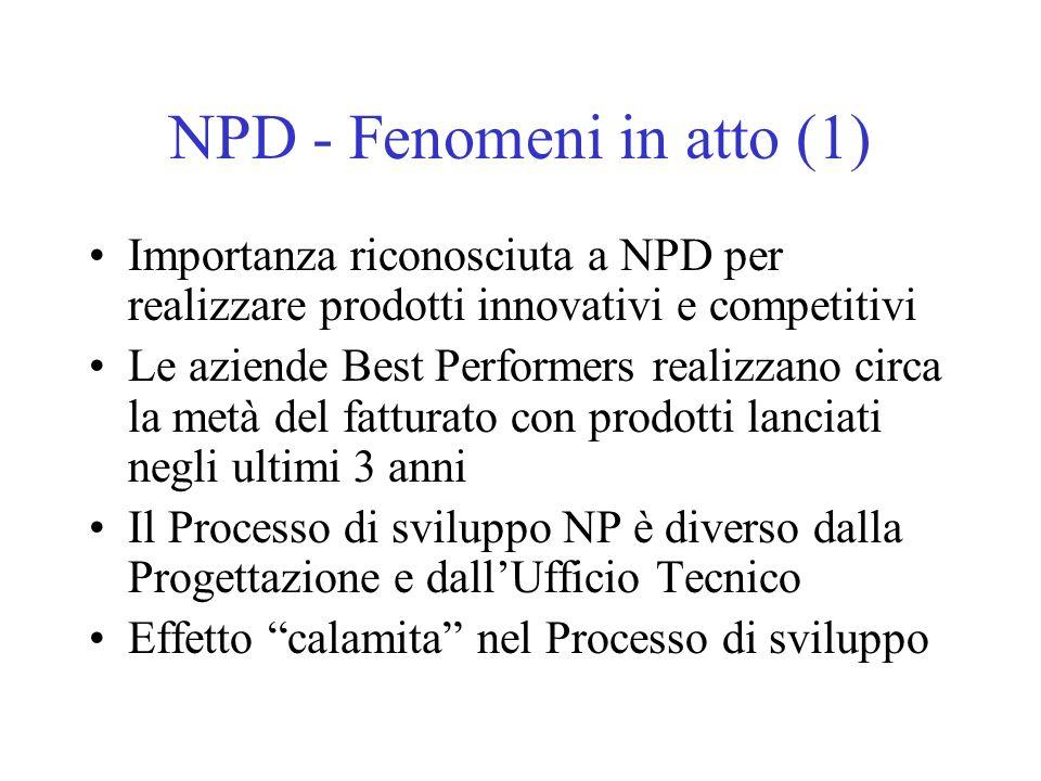 NPD - Fenomeni in atto (1) Importanza riconosciuta a NPD per realizzare prodotti innovativi e competitivi Le aziende Best Performers realizzano circa la metà del fatturato con prodotti lanciati negli ultimi 3 anni Il Processo di sviluppo NP è diverso dalla Progettazione e dallUfficio Tecnico Effetto calamita nel Processo di sviluppo