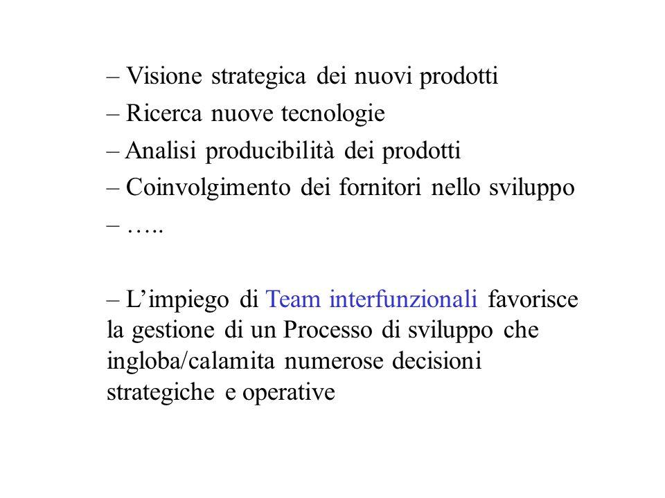 – Visione strategica dei nuovi prodotti – Ricerca nuove tecnologie – Analisi producibilità dei prodotti – Coinvolgimento dei fornitori nello sviluppo – …..