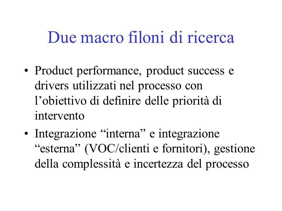 Due macro filoni di ricerca Product performance, product success e drivers utilizzati nel processo con lobiettivo di definire delle priorità di intervento Integrazione interna e integrazione esterna (VOC/clienti e fornitori), gestione della complessità e incertezza del processo
