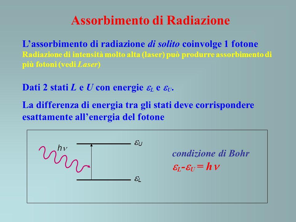 Assorbimento di Radiazione Lassorbimento di radiazione di solito coinvolge 1 fotone Radiazione di intensità molto alta (laser) può produrre assorbimen
