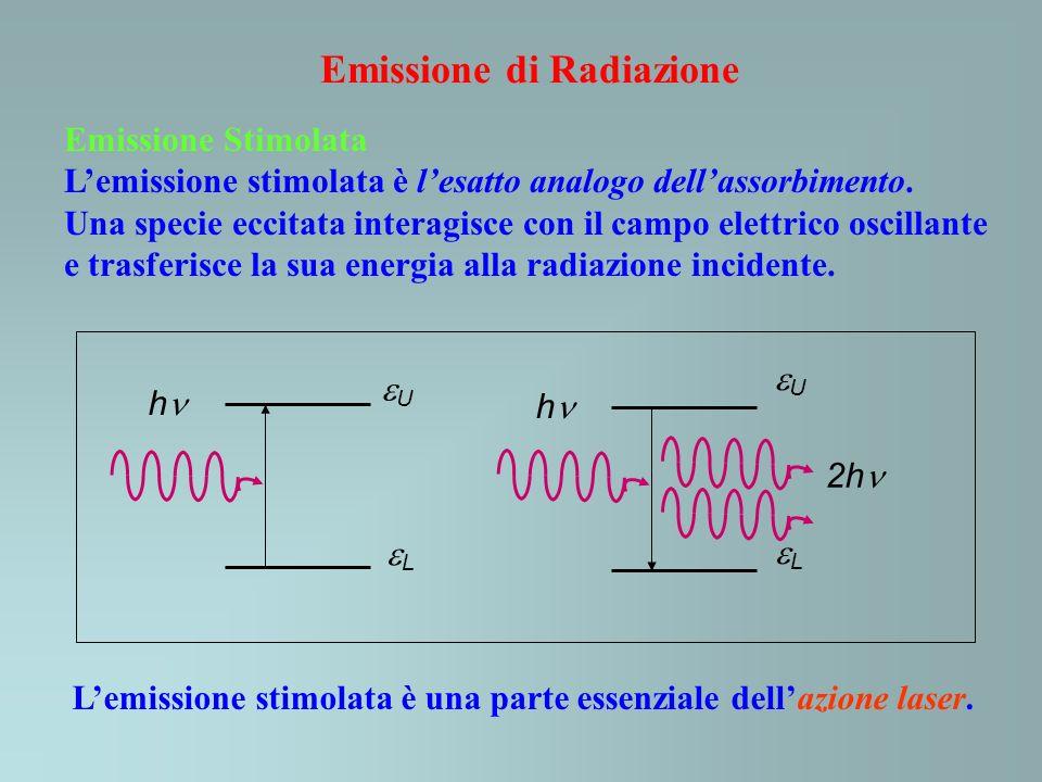 Emissione Stimolata Lemissione stimolata è lesatto analogo dellassorbimento. Una specie eccitata interagisce con il campo elettrico oscillante e trasf