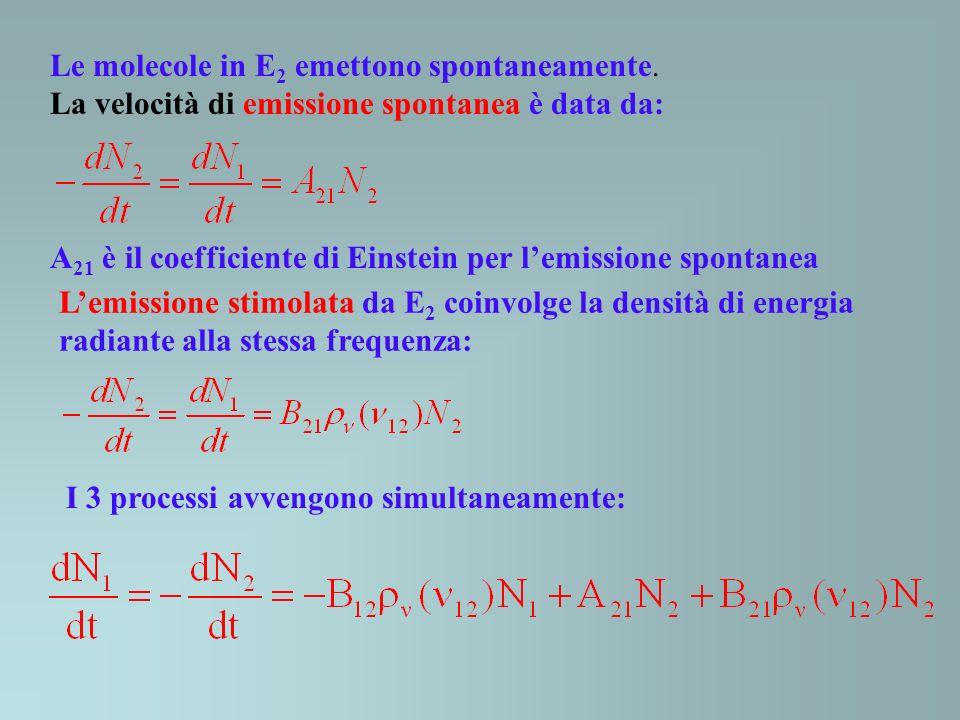 Le molecole in E 2 emettono spontaneamente. La velocità di emissione spontanea è data da: A 21 è il coefficiente di Einstein per lemissione spontanea