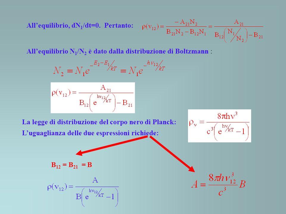 Allequilibrio, dN 1 /dt=0. Pertanto: Allequilibrio N 1 /N 2 è dato dalla distribuzione di Boltzmann : La legge di distribuzione del corpo nero di Plan