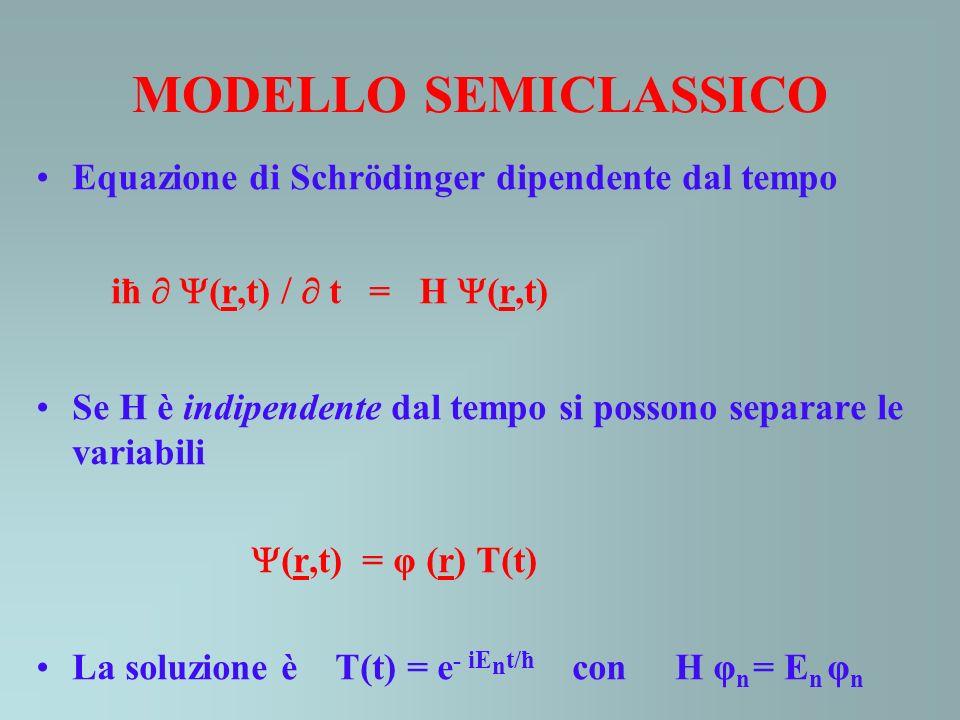 MODELLO SEMICLASSICO Equazione di Schrödinger dipendente dal tempo iħ (r,t) t = H (r,t) Se H è indipendente dal tempo si possono separare le variabili