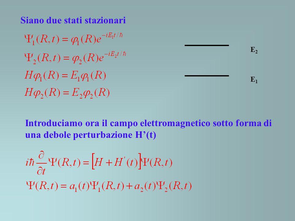 Siano due stati stazionari Introduciamo ora il campo elettromagnetico sotto forma di una debole perturbazione H(t) E1E1 E2E2