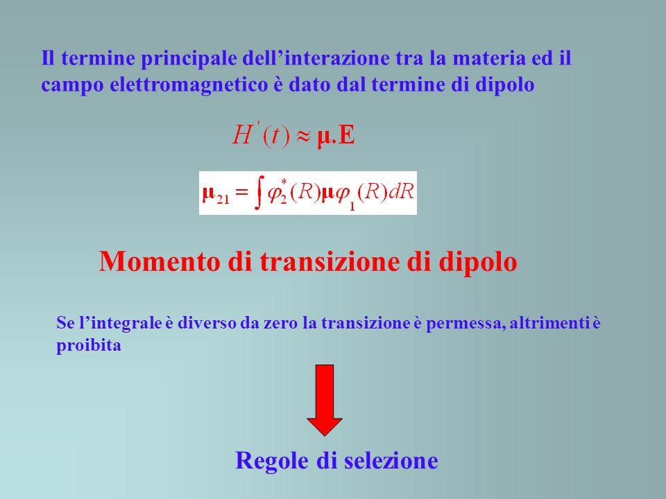 Il termine principale dellinterazione tra la materia ed il campo elettromagnetico è dato dal termine di dipolo Momento di transizione di dipolo Se lin