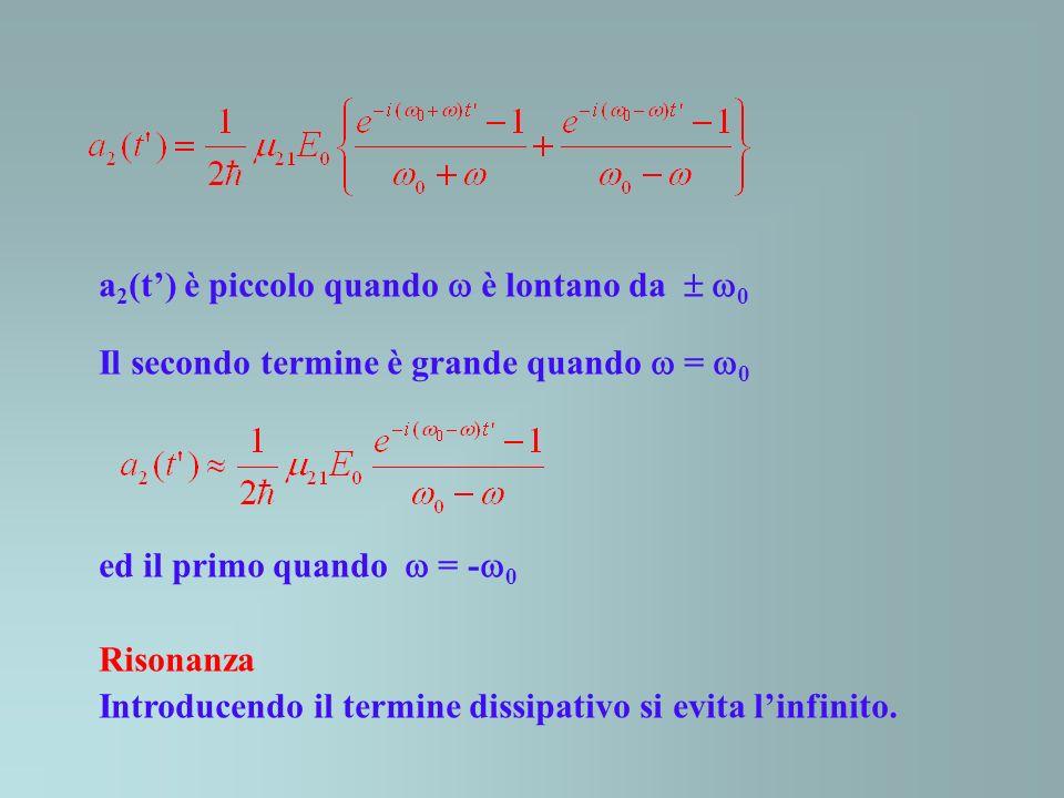 a 2 (t) è piccolo quando è lontano da 0 Il secondo termine è grande quando = 0 ed il primo quando = - 0 Risonanza Introducendo il termine dissipativo