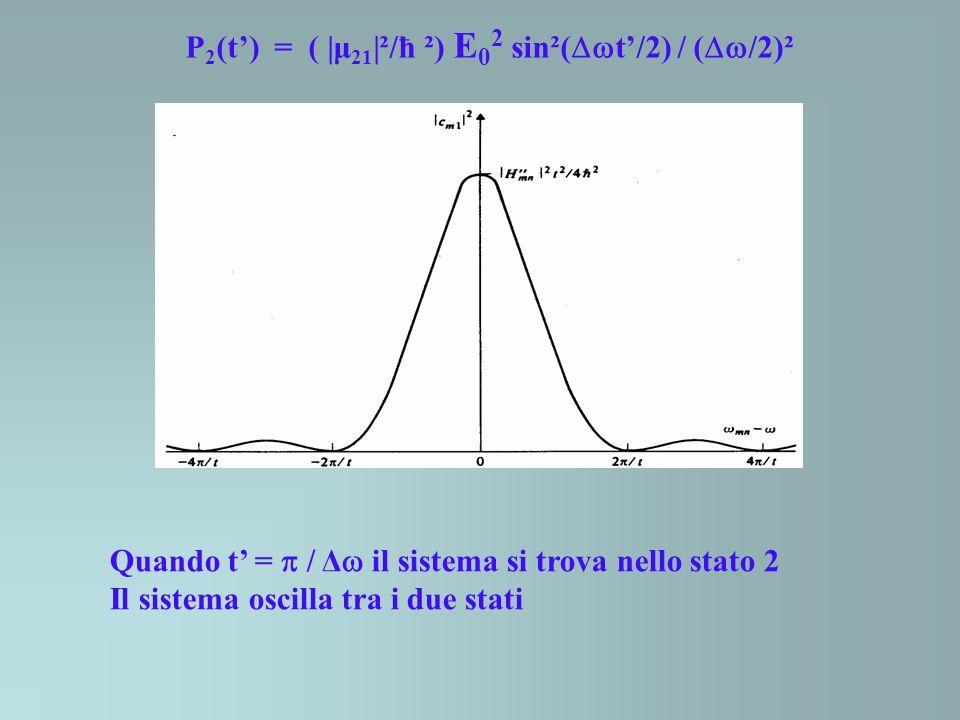 P 2 (t) = ( |μ 21 |²/ħ ²) E 0 2 sin²( t/2) / ( /2)² Quando t = / Δ il sistema si trova nello stato 2 Il sistema oscilla tra i due stati