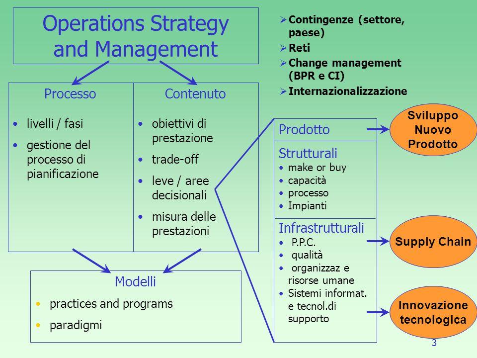 3 Operations Strategy and Management Contingenze (settore, paese) Reti Change management (BPR e CI) Internazionalizzazione Processo livelli / fasi ges
