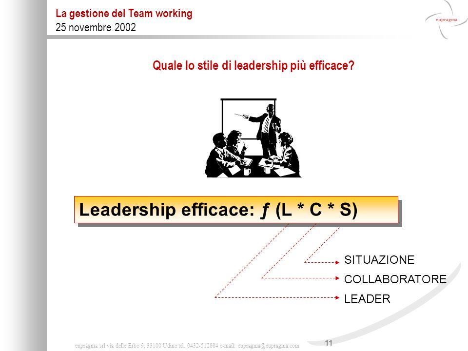 11 eupragma srl via delle Erbe 9, 33100 Udine tel. 0432-512884 e-mail: eupragma@eupragma.com La gestione del Team working 25 novembre 2002 Leadership