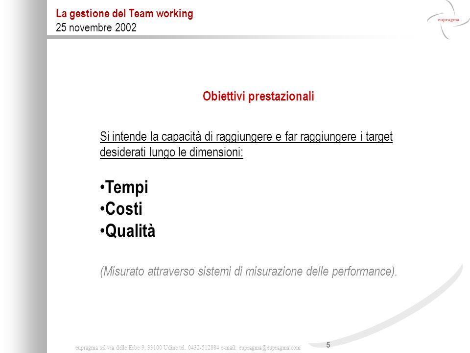 5 eupragma srl via delle Erbe 9, 33100 Udine tel.