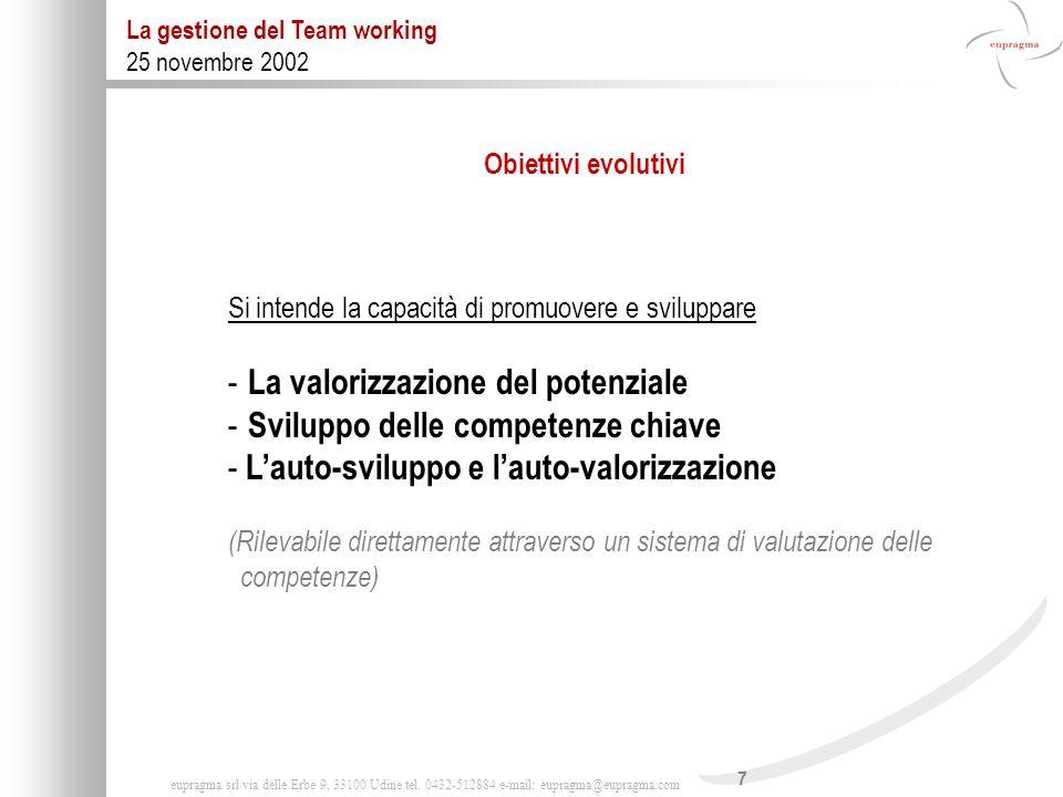 7 eupragma srl via delle Erbe 9, 33100 Udine tel.