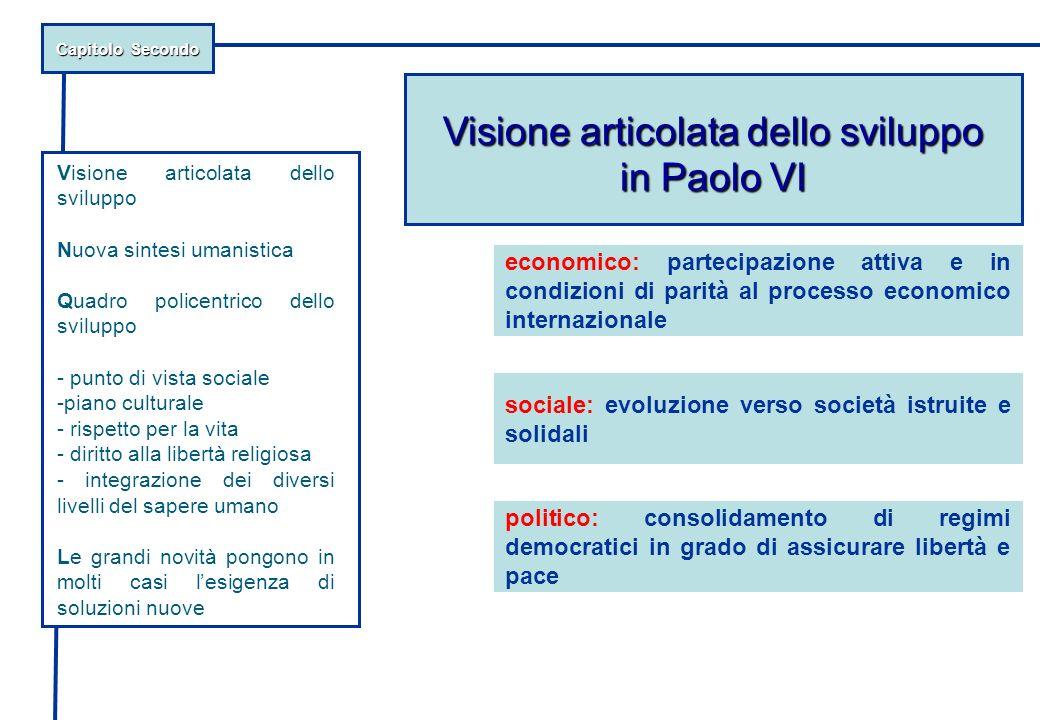 Capitolo Secondo Visione articolata dello sviluppo in Paolo VI Visione articolata dello sviluppo Nuova sintesi umanistica Quadro policentrico dello sv