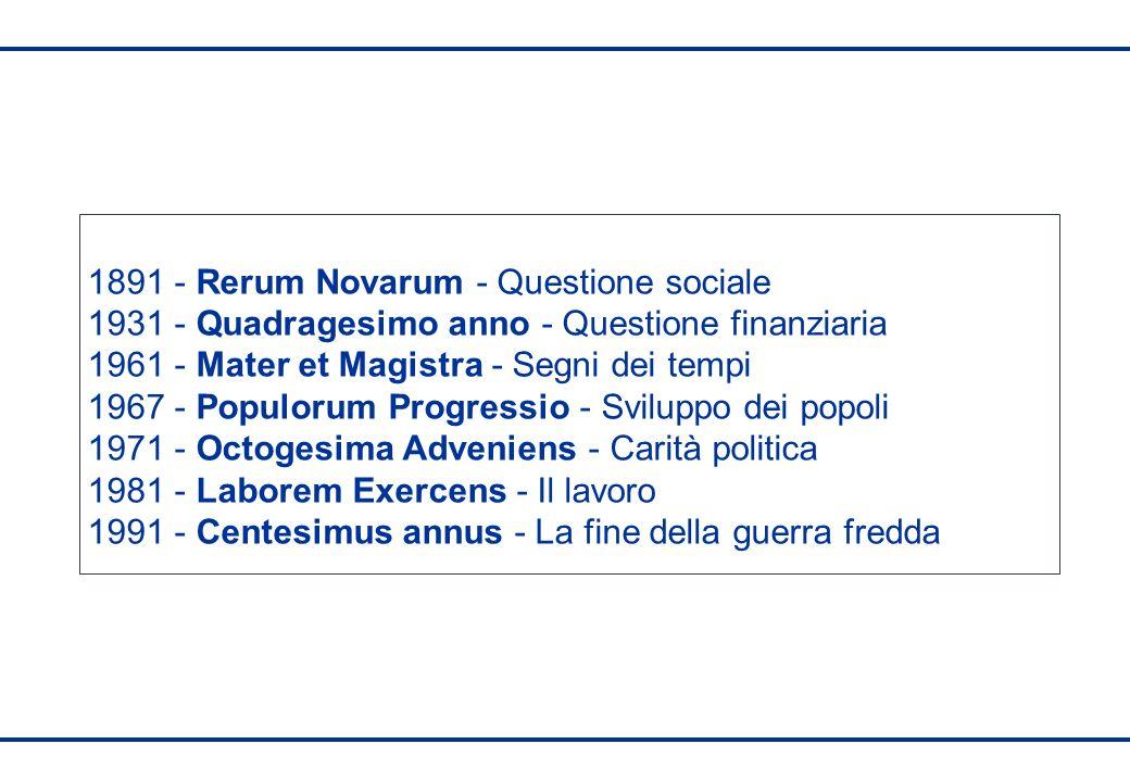 1891 - Rerum Novarum - Questione sociale 1931 - Quadragesimo anno - Questione finanziaria 1961 - Mater et Magistra - Segni dei tempi 1967 - Populorum