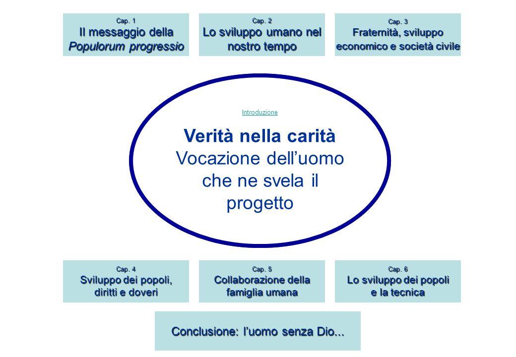 Introduzione Verità nella carità Vocazione delluomo che ne svela il progetto Introduzione Verità nella carità Vocazione delluomo che ne svela il progetto Cap.