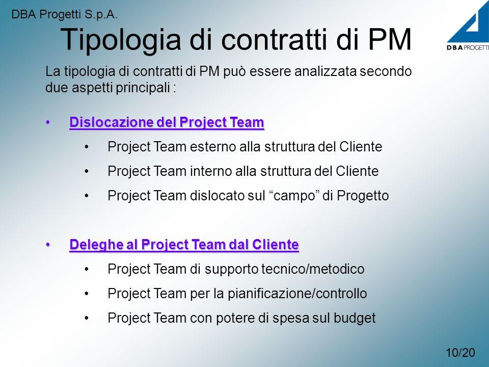 10/20 Dislocazione del Project TeamDislocazione del Project Team Project Team esterno alla struttura del Cliente Project Team interno alla struttura d
