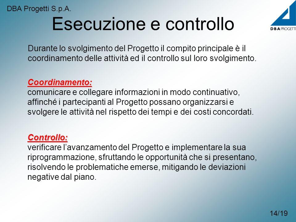 14/19 Esecuzione e controllo Durante lo svolgimento del Progetto il compito principale è il coordinamento delle attività ed il controllo sul loro svol