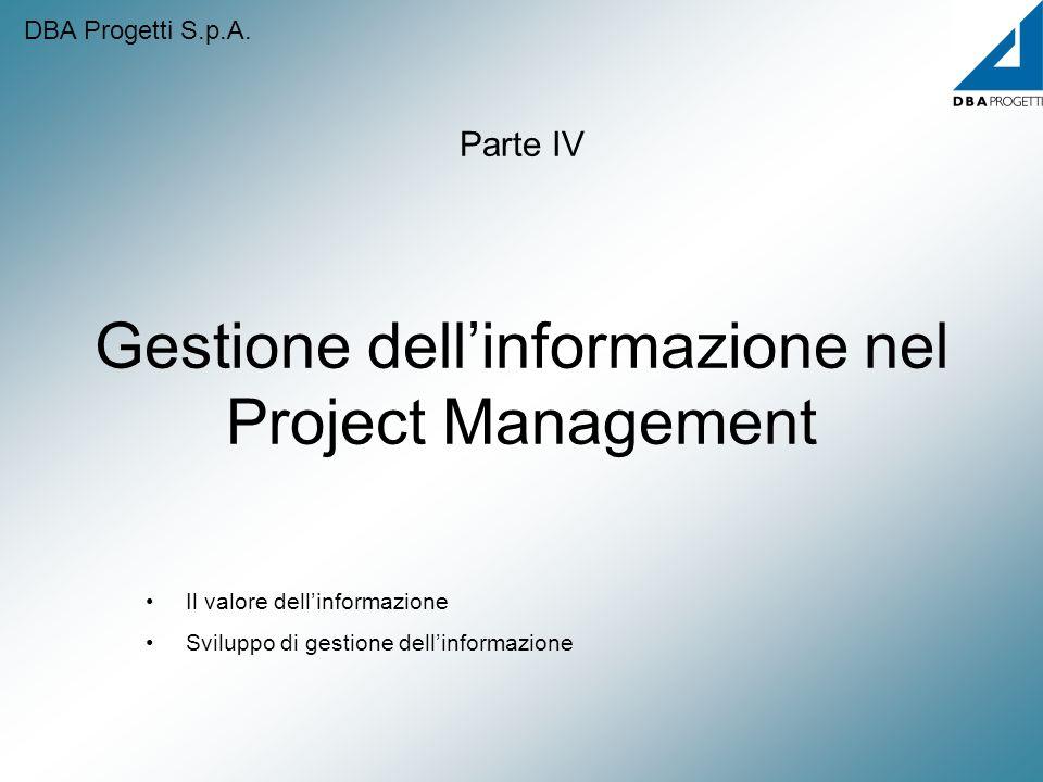 Gestione dellinformazione nel Project Management Parte IV Il valore dellinformazione Sviluppo di gestione dellinformazione DBA Progetti S.p.A.